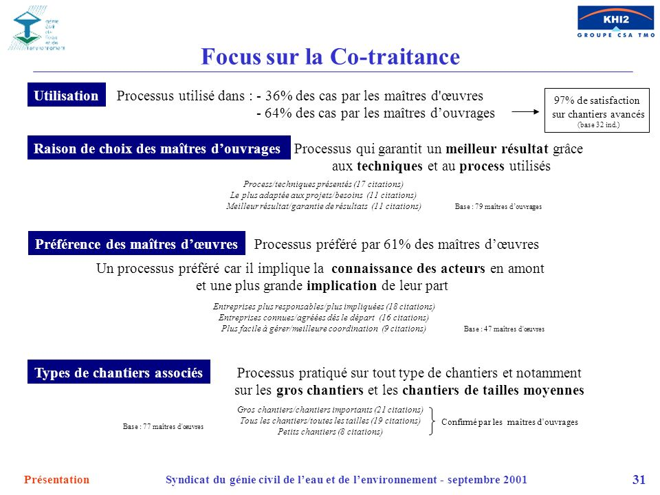 Focus sur la Co-traitance