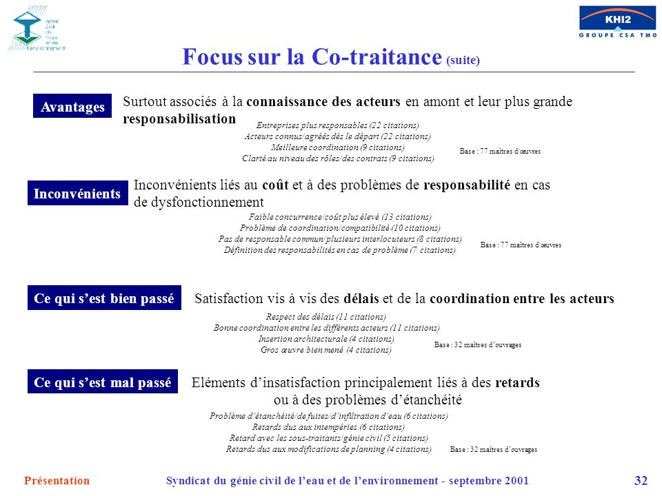 Focus sur la Co-traitance (suite)
