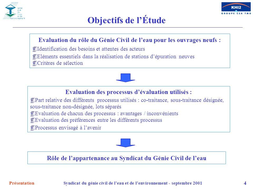 Objectifs de l'Étude Evaluation du rôle du Génie Civil de l'eau pour les ouvrages neufs : Identification des besoins et attentes des acteurs.