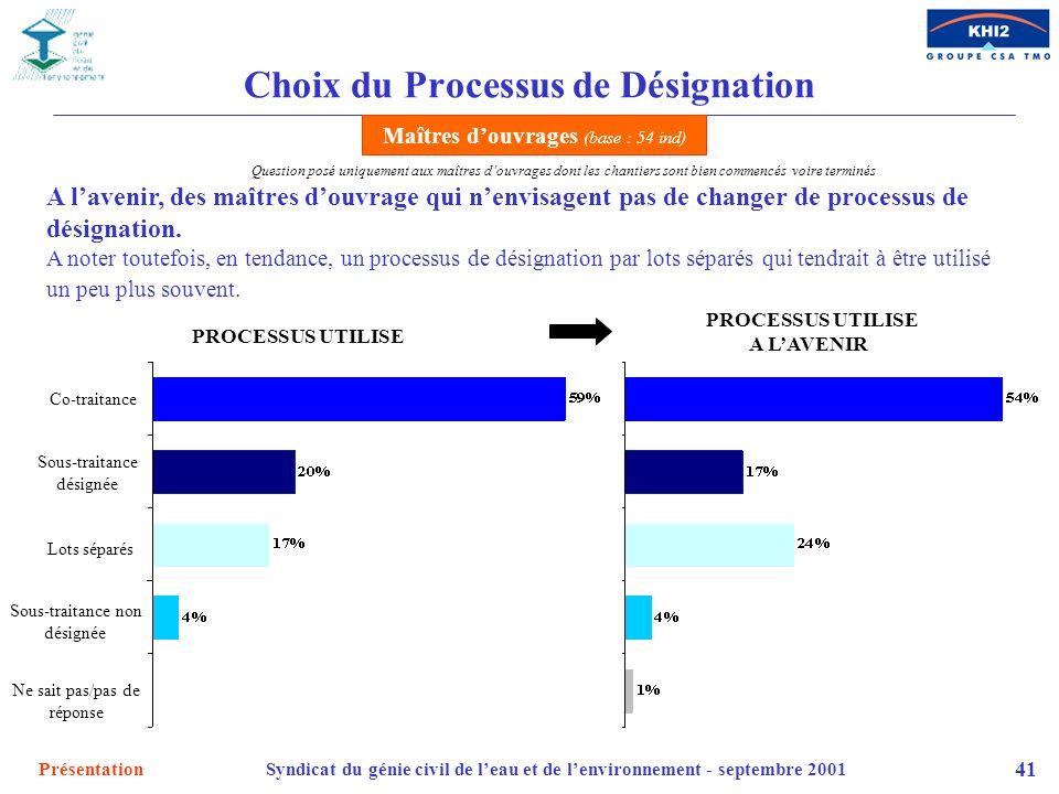 Choix du Processus de Désignation