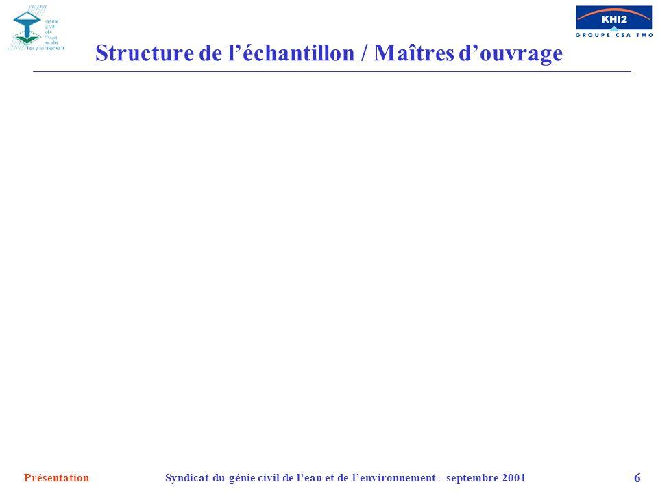 Structure de l'échantillon / Maîtres d'ouvrage