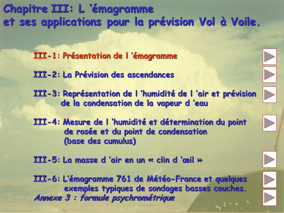 Chapitre III: L 'émagramme