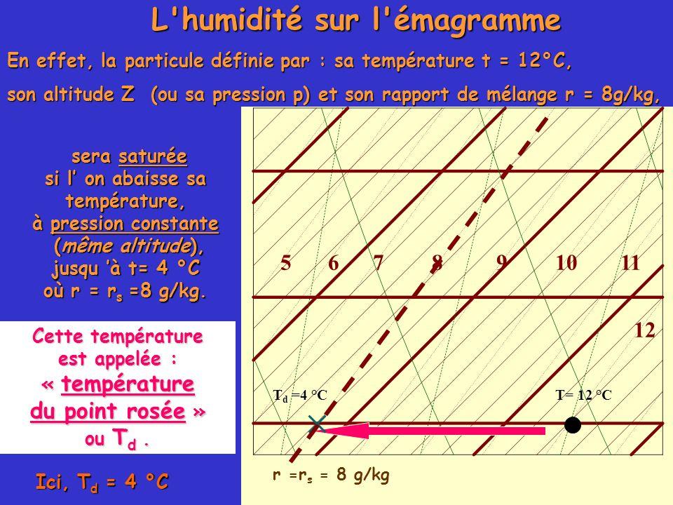 L humidité sur l émagramme si l' on abaisse sa température,