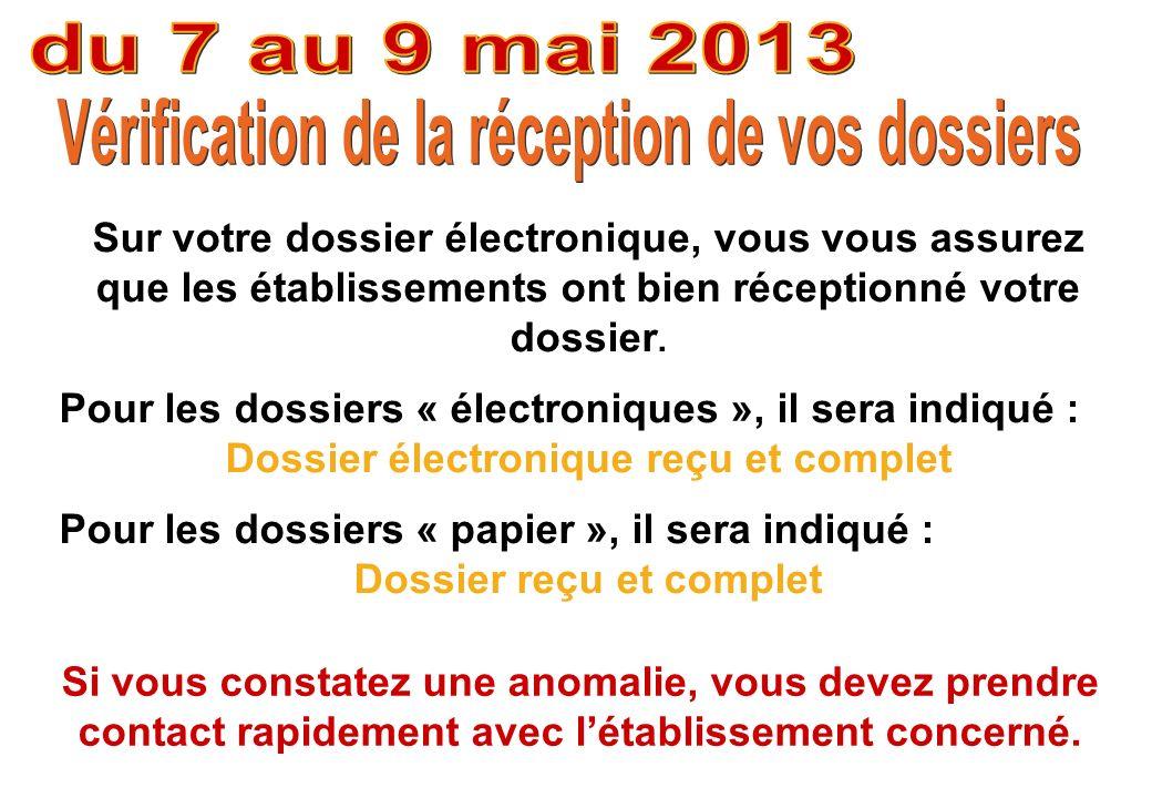 du 7 au 9 mai 2013 Vérification de la réception de vos dossiers