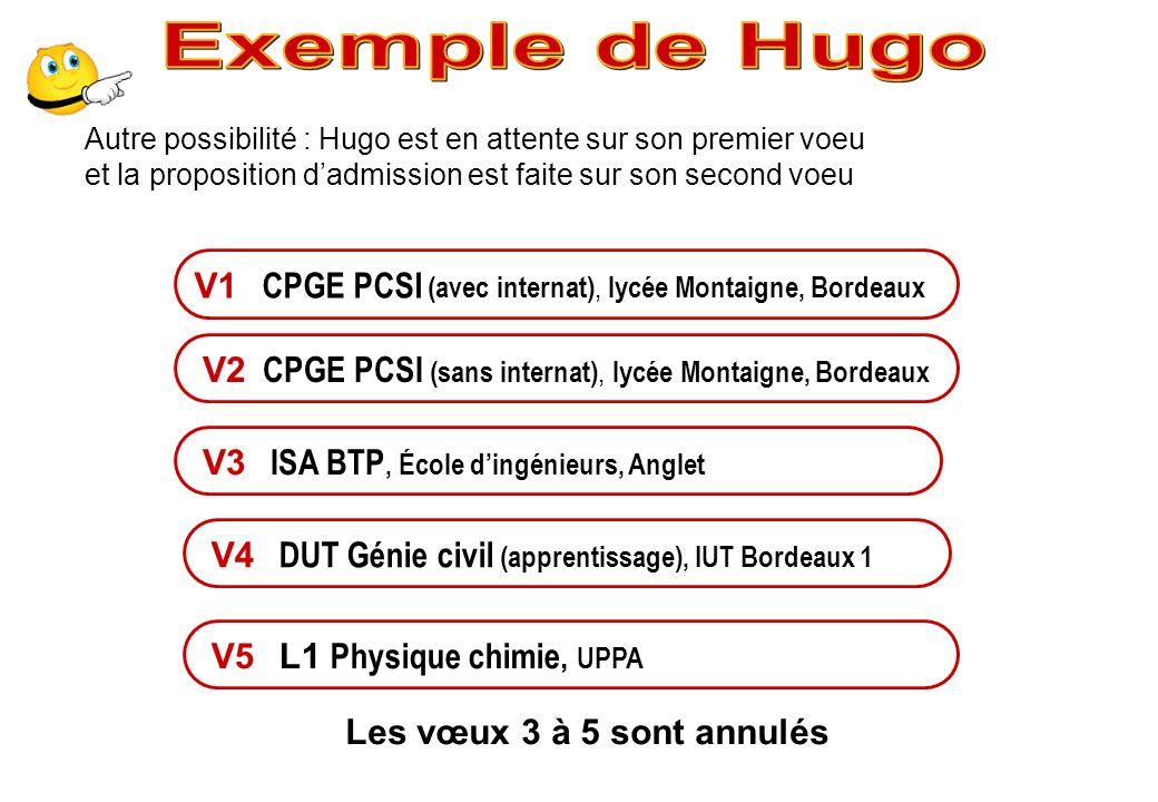Exemple de HugoAutre possibilité : Hugo est en attente sur son premier voeu. et la proposition d'admission est faite sur son second voeu.
