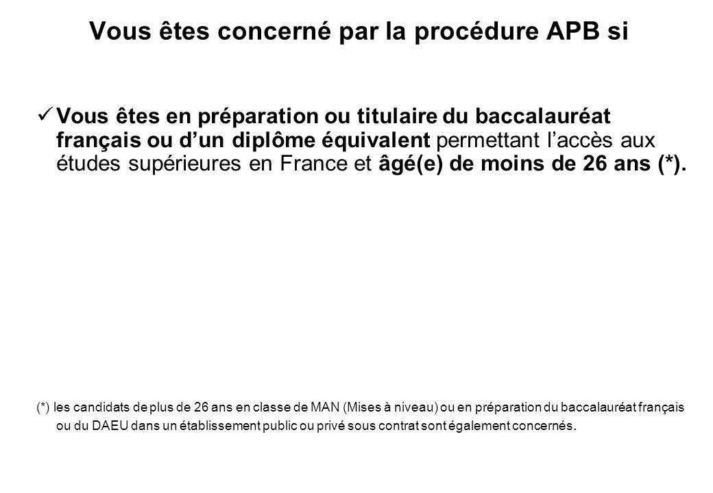 Vous êtes concerné par la procédure APB si