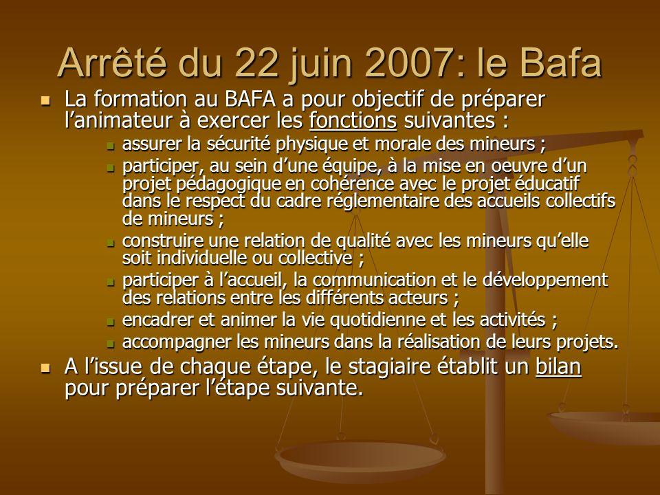Arrêté du 22 juin 2007: le Bafa La formation au BAFA a pour objectif de préparer l'animateur à exercer les fonctions suivantes :