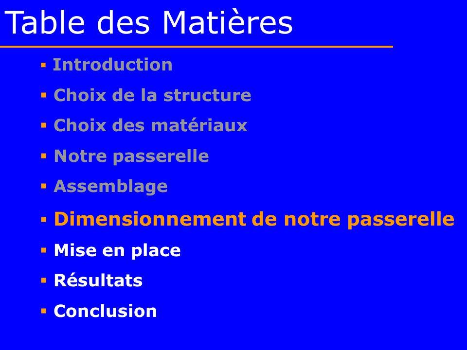 Table des Matières Choix de la structure Choix des matériaux