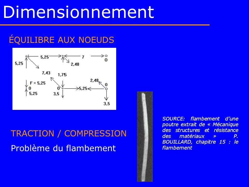 Dimensionnement ÉQUILIBRE AUX NOEUDS TRACTION / COMPRESSION