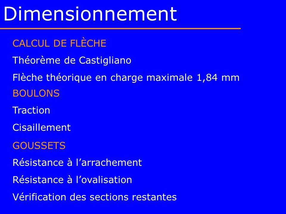 Dimensionnement CALCUL DE FLÈCHE Théorème de Castigliano