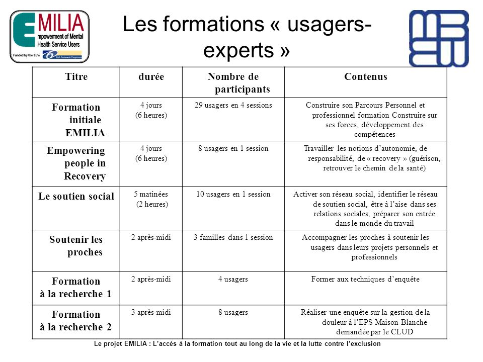 Les formations « usagers-experts »