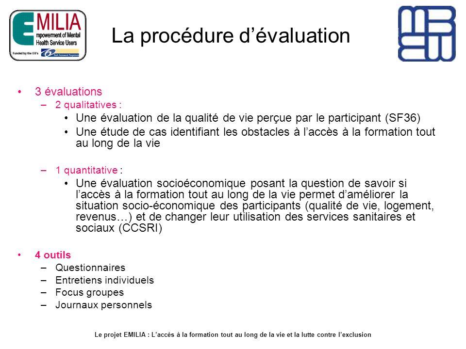 La procédure d'évaluation