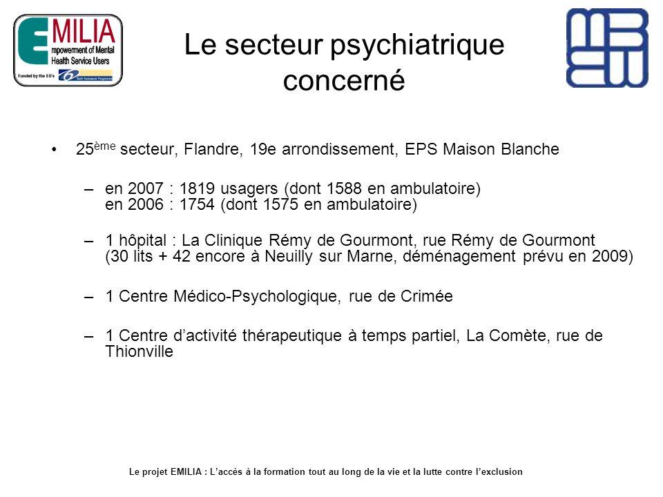 Le secteur psychiatrique concerné