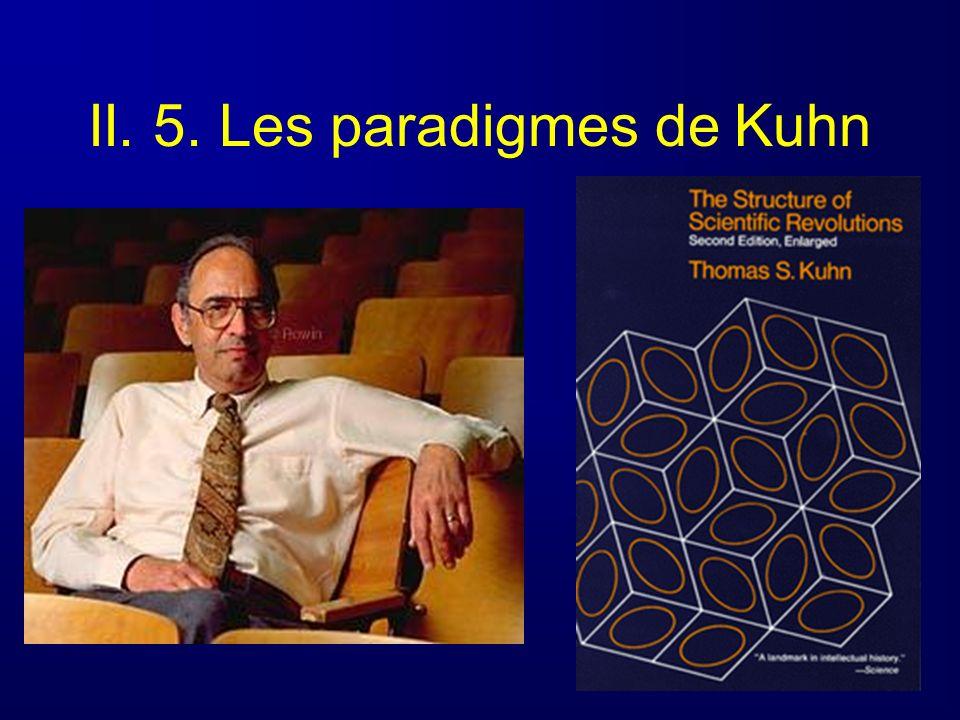 II. 5. Les paradigmes de Kuhn