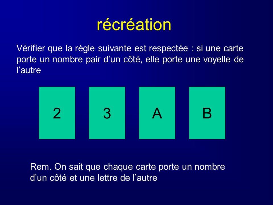 récréationVérifier que la règle suivante est respectée : si une carte porte un nombre pair d'un côté, elle porte une voyelle de l'autre.