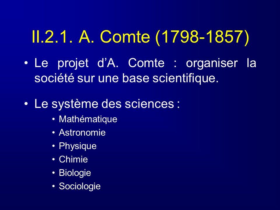 II.2.1. A. Comte (1798-1857)Le projet d'A. Comte : organiser la société sur une base scientifique. Le système des sciences :