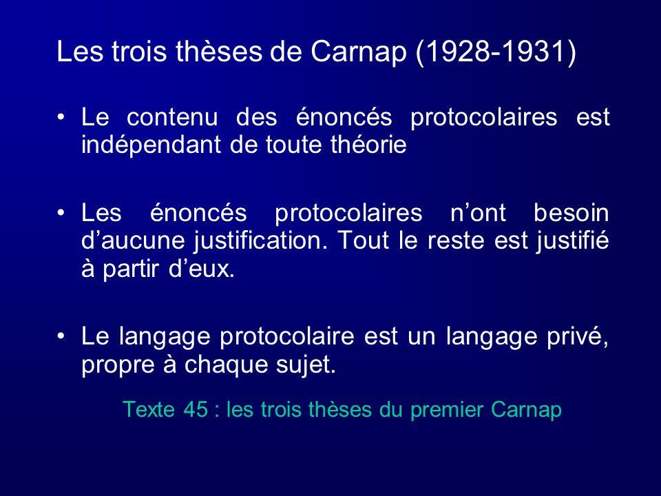 Les trois thèses de Carnap (1928-1931)