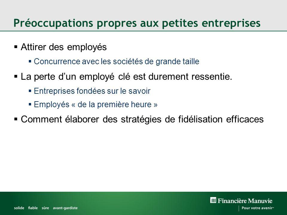 Préoccupations propres aux petites entreprises