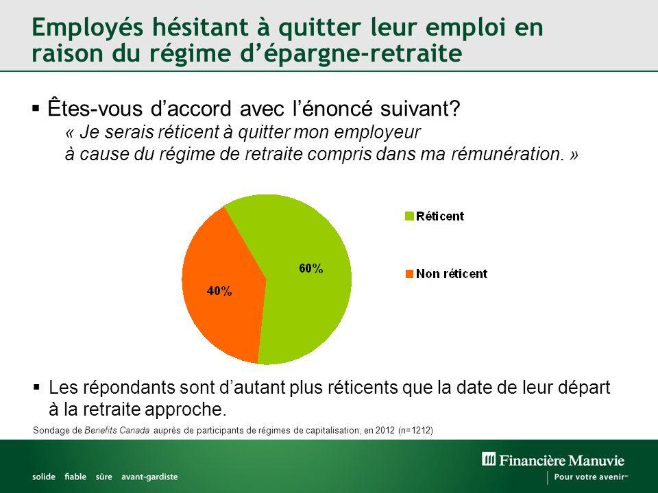 Employés hésitant à quitter leur emploi en raison du régime d'épargne-retraite