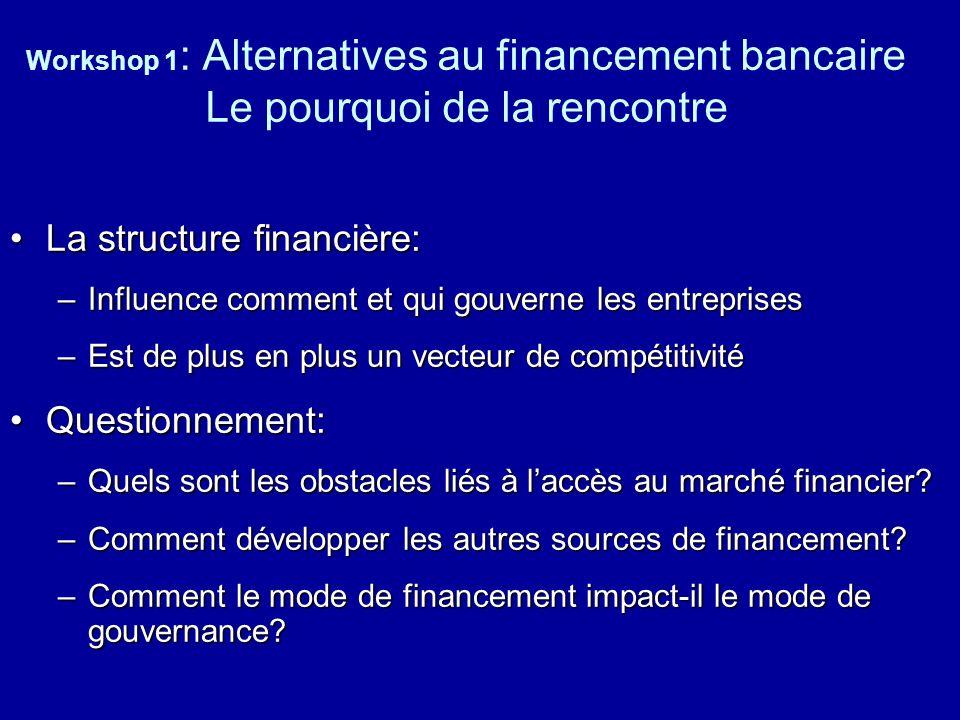La structure financière: