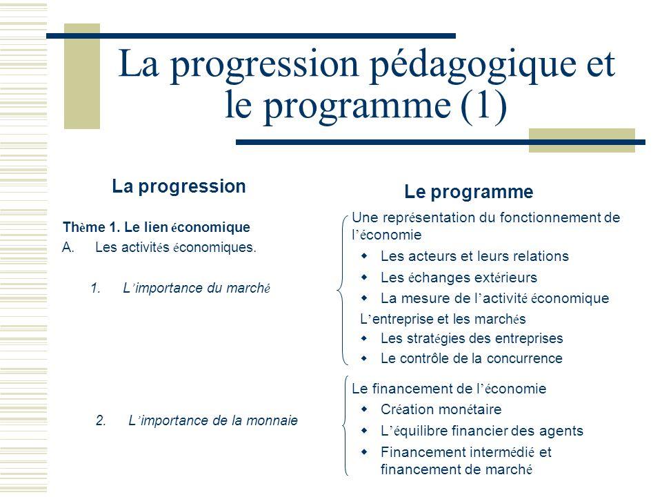 La progression pédagogique et le programme (1)