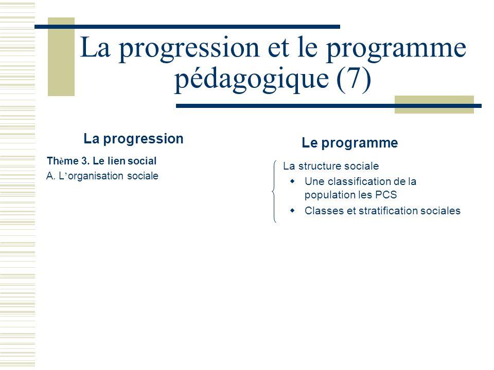 La progression et le programme pédagogique (7)