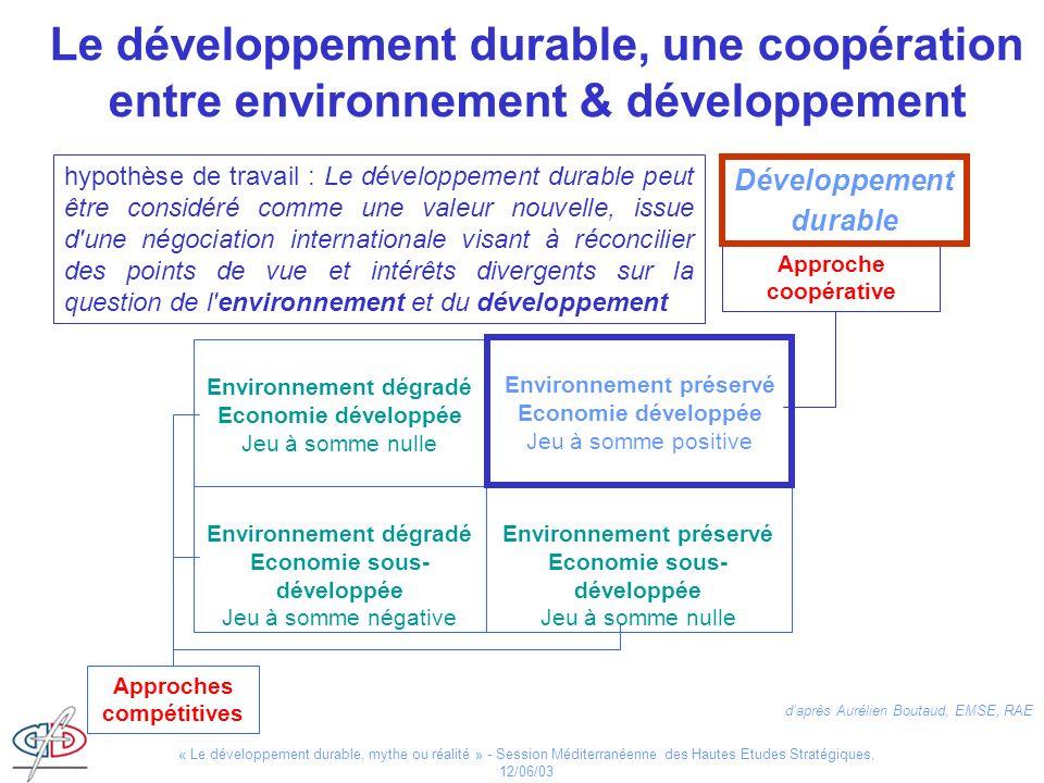 Le développement durable, une coopération entre environnement & développement