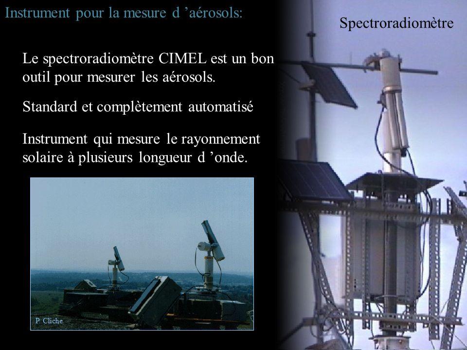 Instrument pour la mesure d 'aérosols: Spectroradiomètre