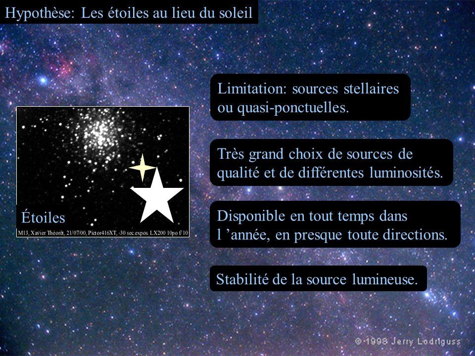Hypothèse: Les étoiles au lieu du soleil
