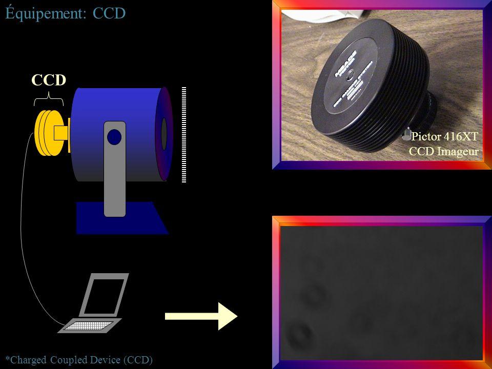 Équipement: CCD CCD Pictor 416XT CCD Imageur