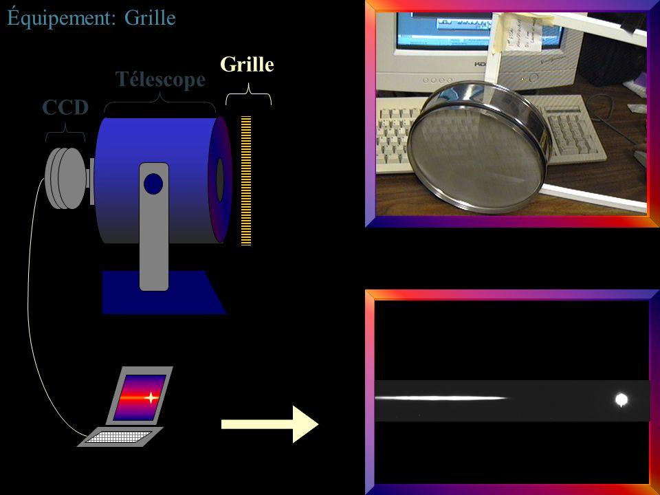 Équipement: Grille Grille Télescope CCD
