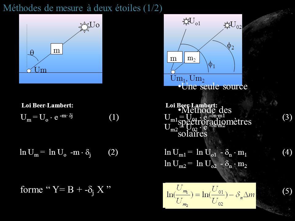 Méthodes de mesure à deux étoiles (1/2)