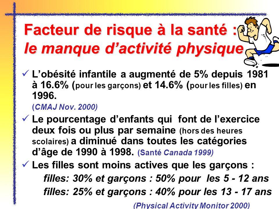 Facteur de risque à la santé : le manque d'activité physique