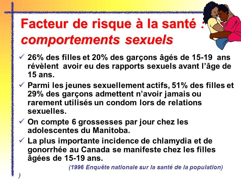 Facteur de risque à la santé : comportements sexuels