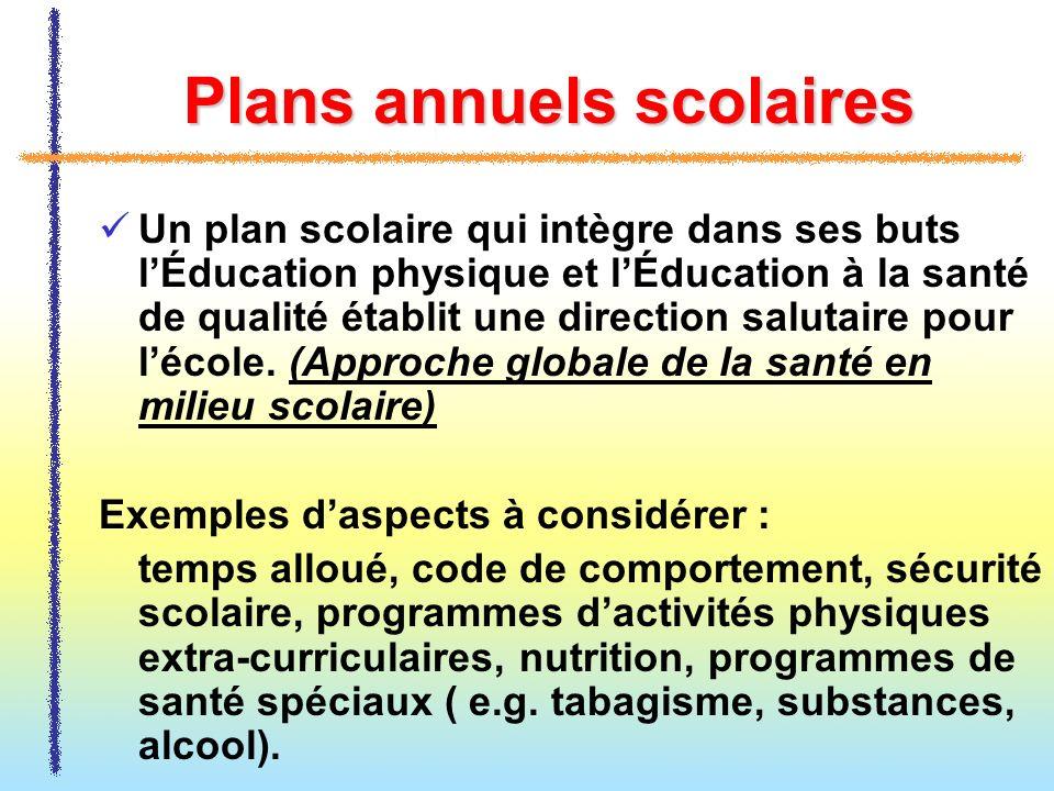 Plans annuels scolaires