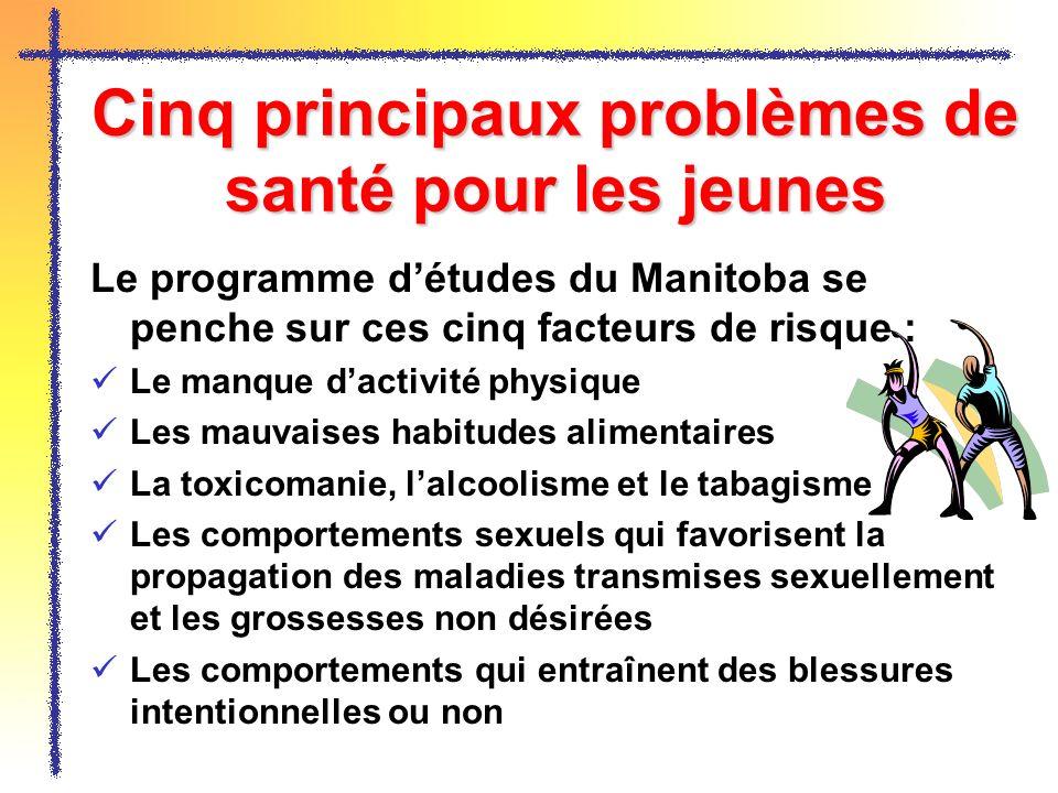 Cinq principaux problèmes de santé pour les jeunes