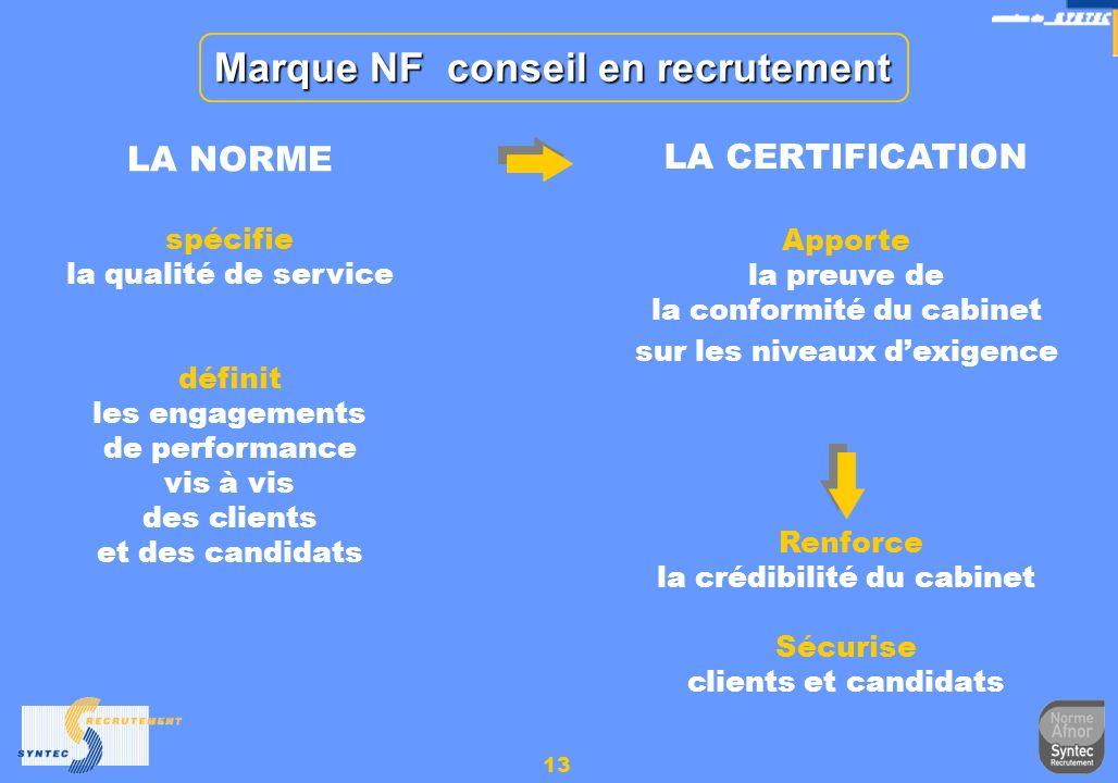 Marque NF conseil en recrutement