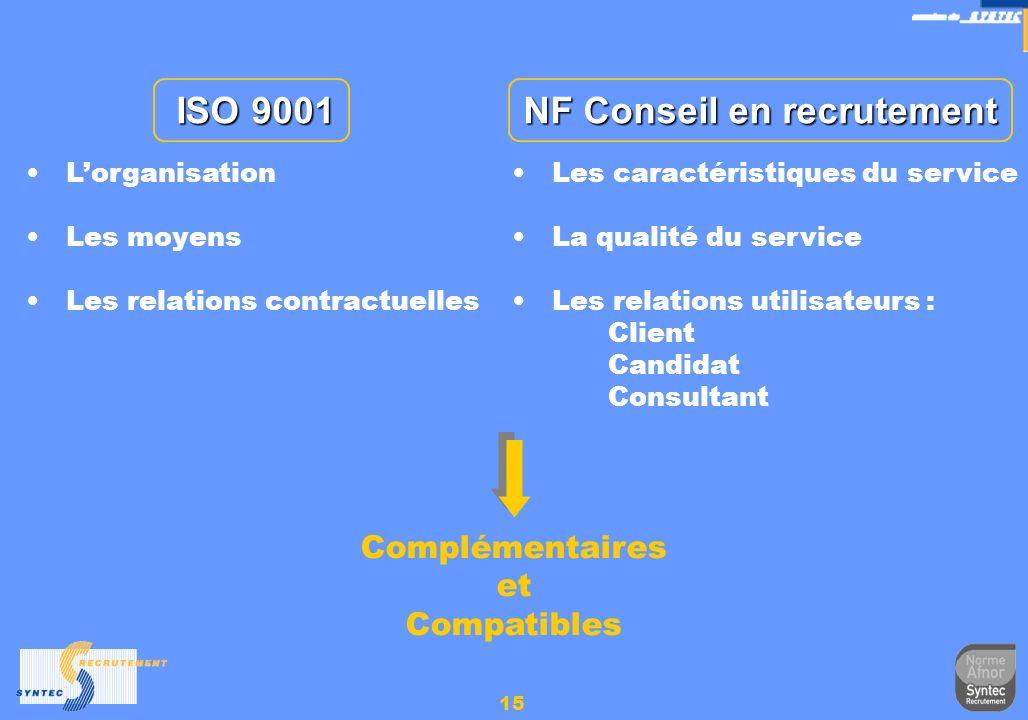 NF Conseil en recrutement