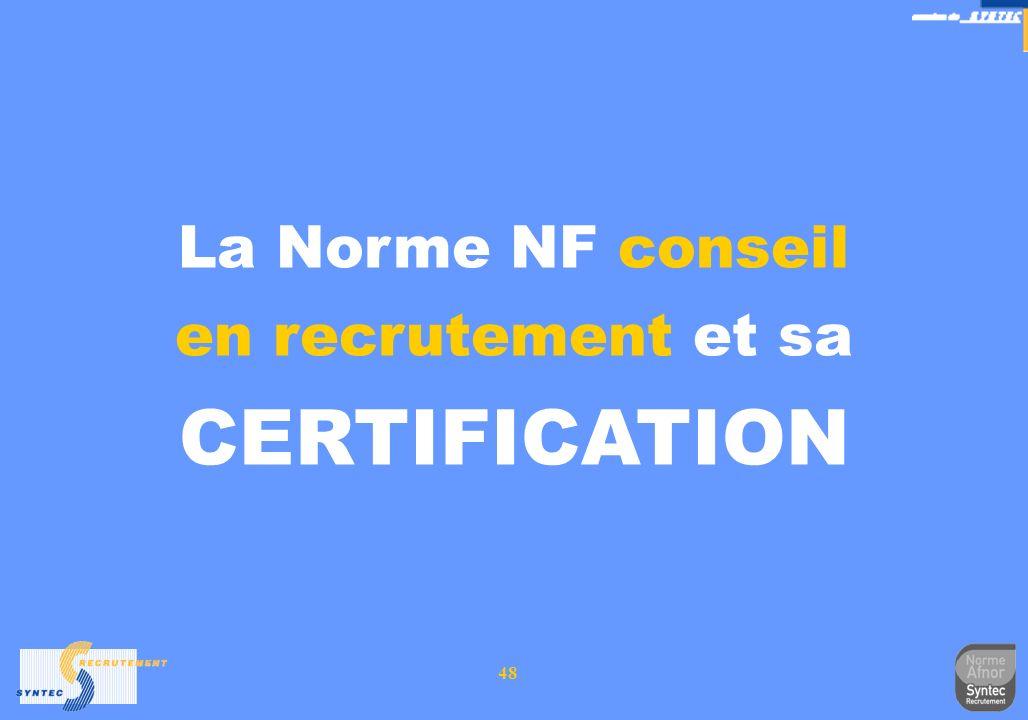 La Norme NF conseil en recrutement et sa CERTIFICATION