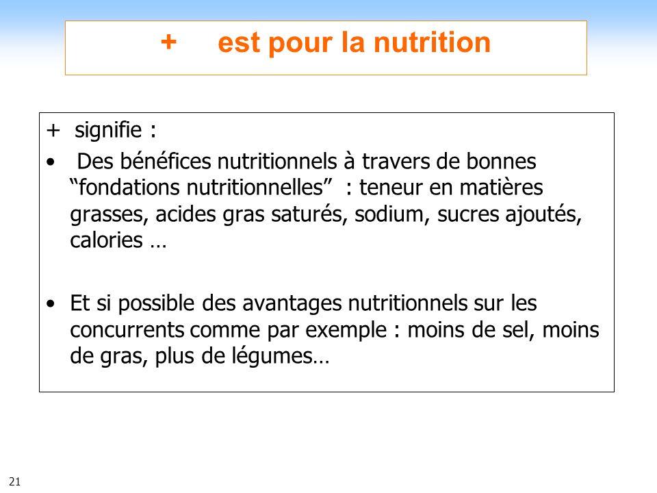 + est pour la nutrition + signifie :