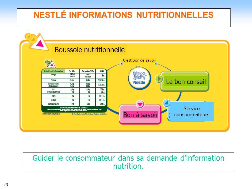 NESTLÉ INFORMATIONS NUTRITIONNELLES