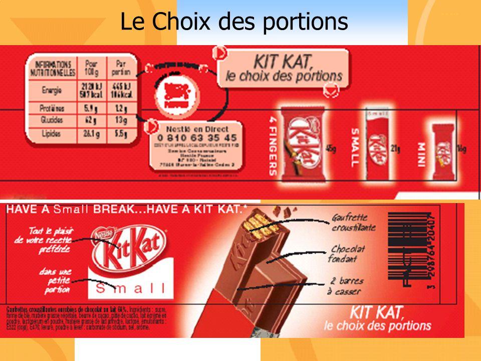 Le Choix des portions