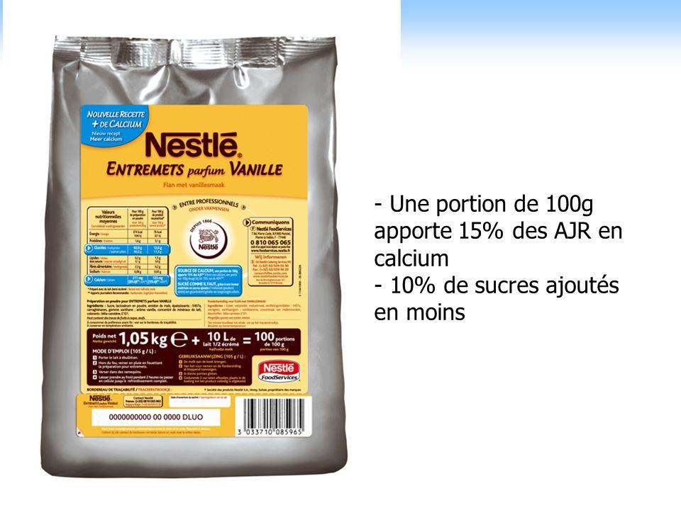 - Une portion de 100g apporte 15% des AJR en calcium