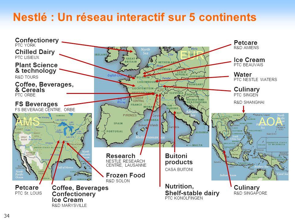 Nestlé : Un réseau interactif sur 5 continents