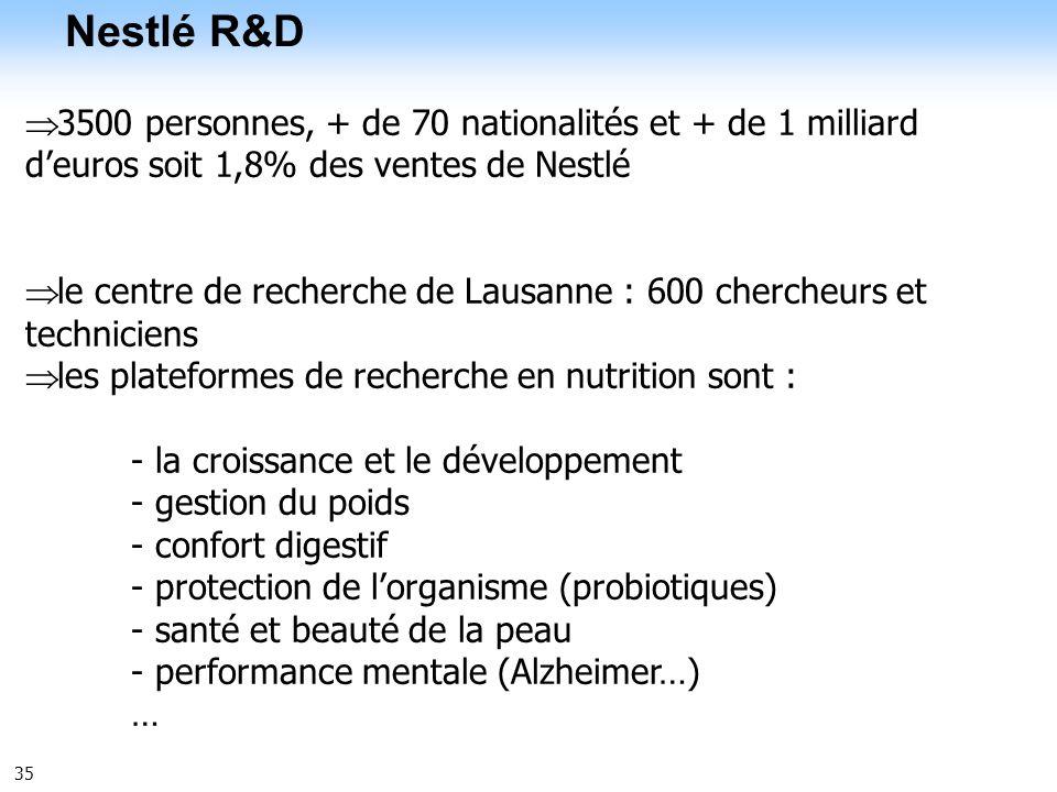 Nestlé R&D3500 personnes, + de 70 nationalités et + de 1 milliard d'euros soit 1,8% des ventes de Nestlé.
