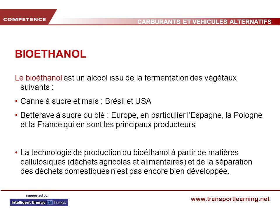 BIOETHANOL Le bioéthanol est un alcool issu de la fermentation des végétaux suivants : Canne à sucre et maïs : Brésil et USA.