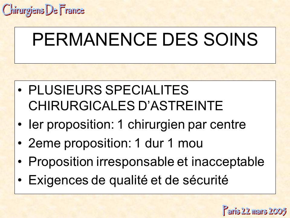 PERMANENCE DES SOINS PLUSIEURS SPECIALITES CHIRURGICALES D'ASTREINTE