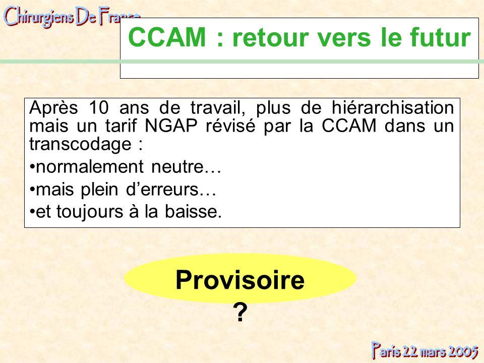 CCAM : retour vers le futur