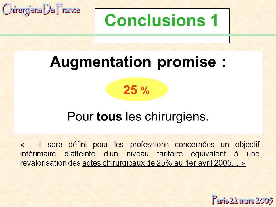 Augmentation promise :