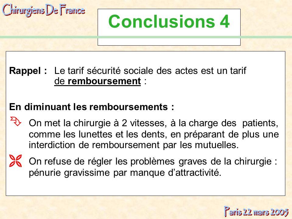 Conclusions 4 Rappel : Le tarif sécurité sociale des actes est un tarif de remboursement : En diminuant les remboursements :